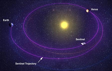 Actus d'astronomie B612foundation1-1
