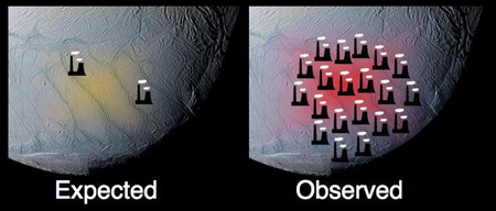 Coup de chaud sur Encelade Enclade_450