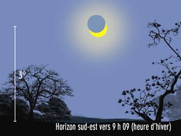 Eclipse partielle du 4 janvier 2011. Crédit : Ciel et Espace